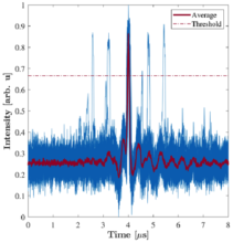 Quantum cascade laser - Time series