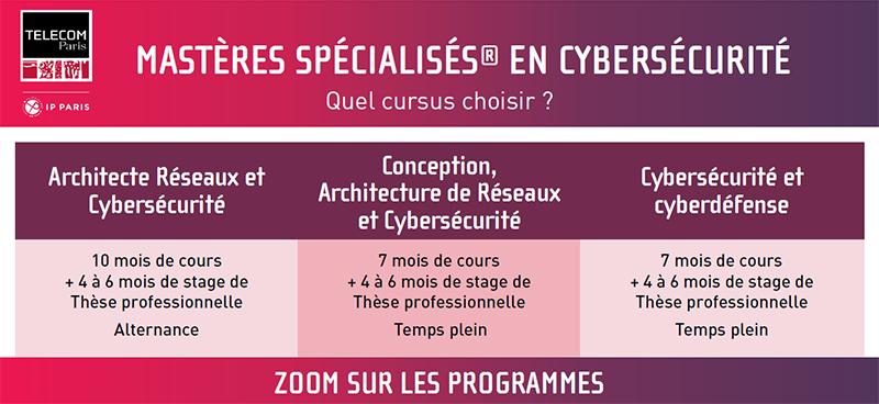 3 Mastères Spécialisés en Cybersécurité, lequel choisir ?