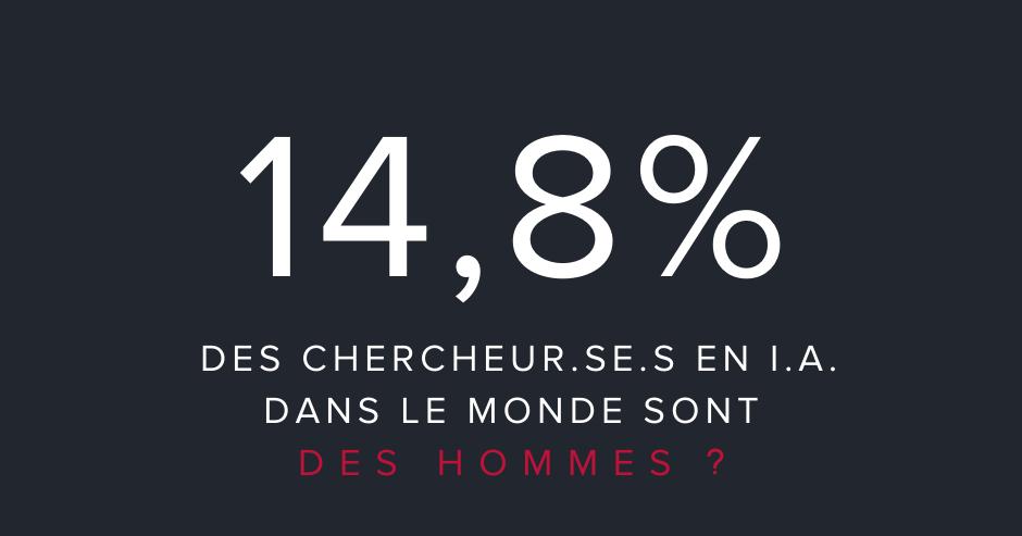 14,8% des chercheurs en IA, des hommes ?
