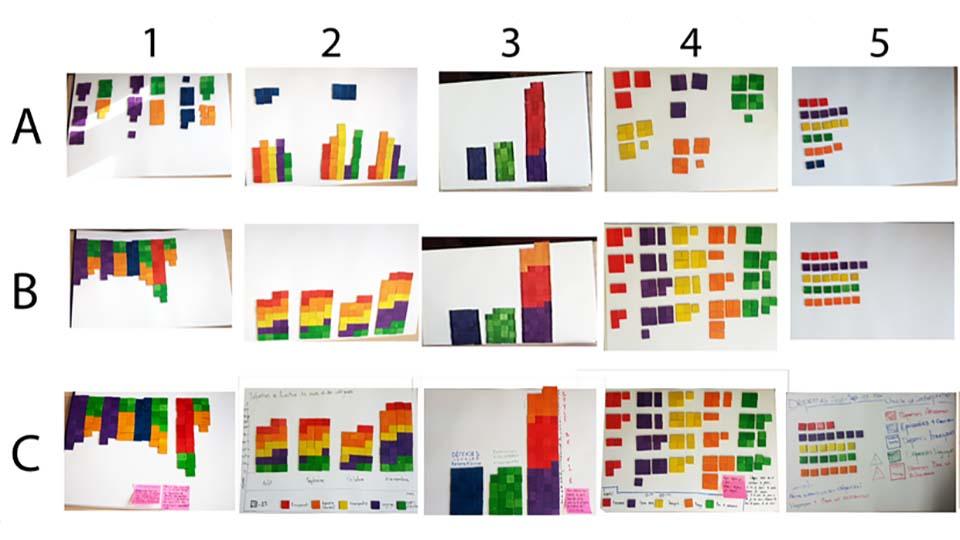 Visual data representation