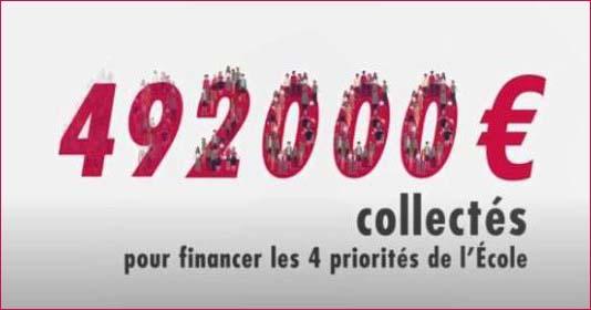 492000 € collectés